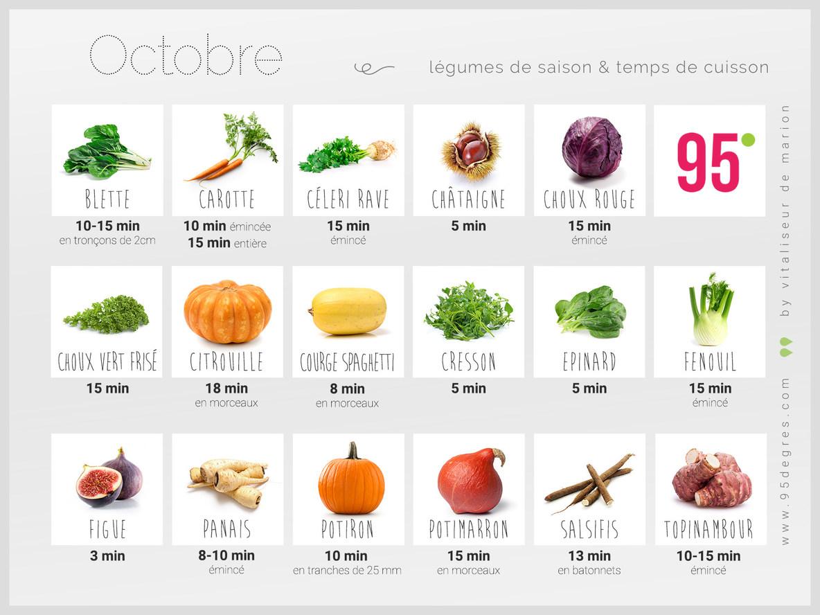 Légumes de saison et temps de cuisson octobre